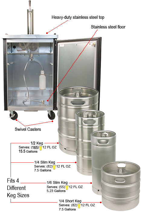 built in blower continually channels cold air through the dispensing tower to ensure cold product - Beverage Air Kegerator