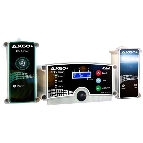 Ax60+ CO2 Safety Monitor
