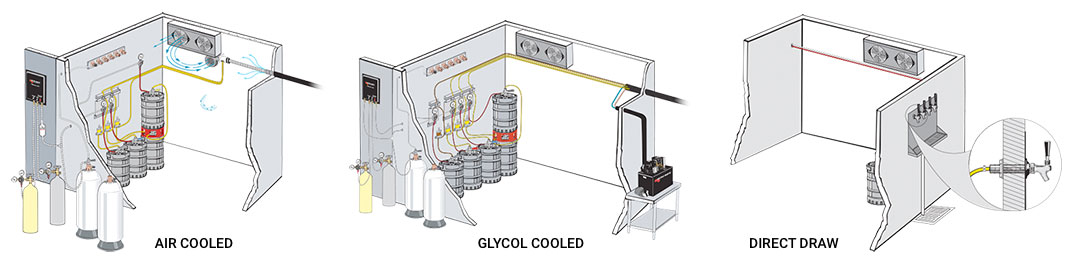 CO2 Gas blender | Dispensing beer with blended glass